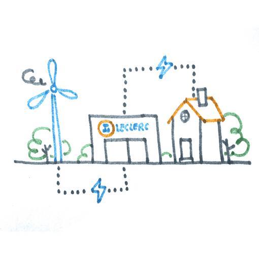 énergies Eleclerc Fournisseur électricité Producteur